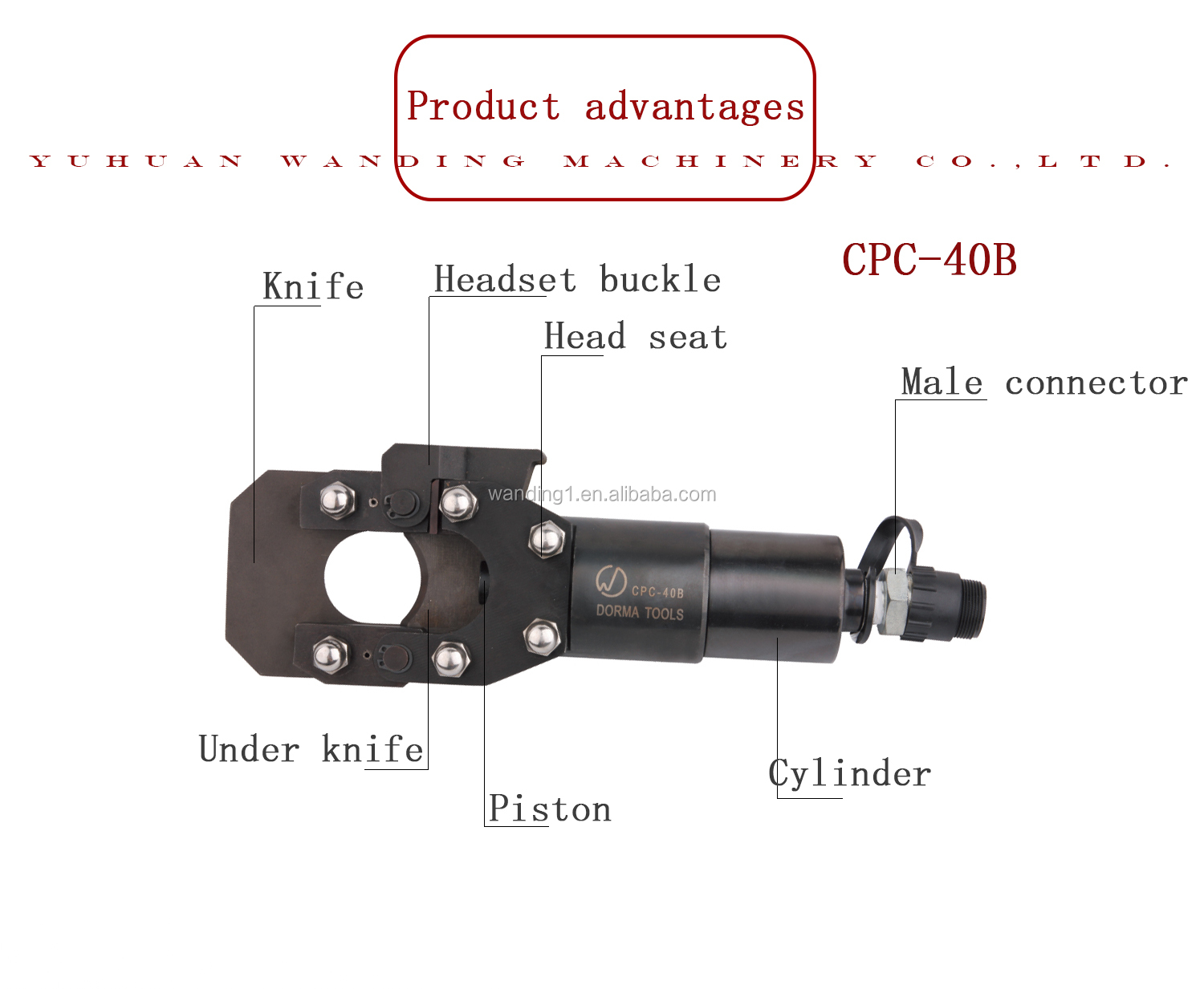 CPC-40B Basic Construction Tools Split Hydraulic Cable Cutter Max Cutting 40mm