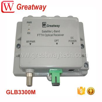 Glb3300m Satellite Lnb Fiber Optic Transmitter/converter - Buy Lnb Fiber  Optic,Optical Rf Receiver,Lnb Fiber Optic Converter Product on Alibaba com
