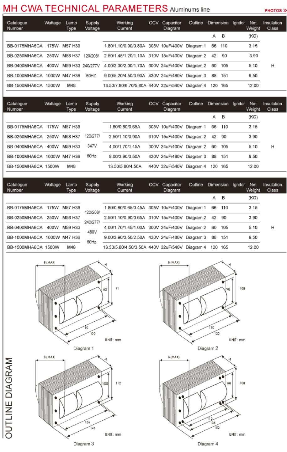 Factory Price Multi Tap 175w 250w 400w 1000w 1500w Metal