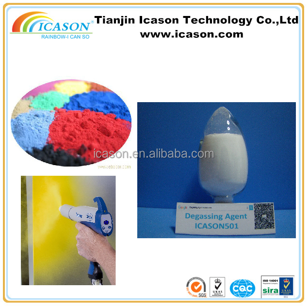POLYAMIDE WAX DEGASSING AGENT FOR POWDER COATING