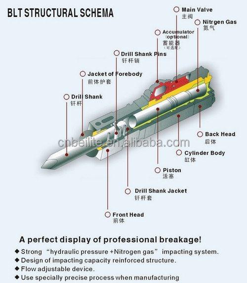Kobelco Excavator Parts Hydraulic Breaker Jack Hammer ...