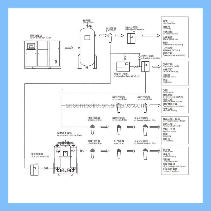 sullair portable diesel engine screw air compressors 550rh 600rh rh alibaba com