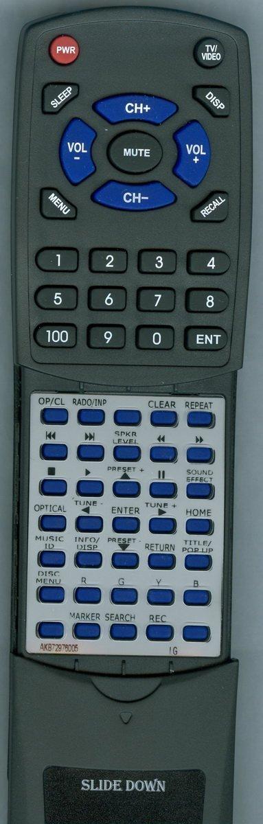 LG Replacement Remote Control for LHB535, HB905SAAH, AKB72976005, LHB335, LHB975