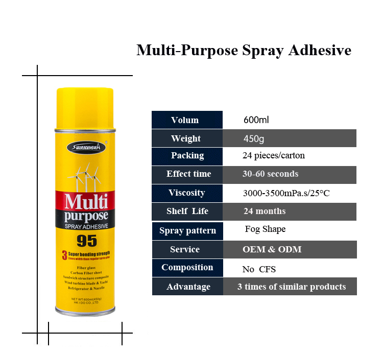 Sprayidea 95 muliti purpose high strength metal foil self adhesive for backed metal strips