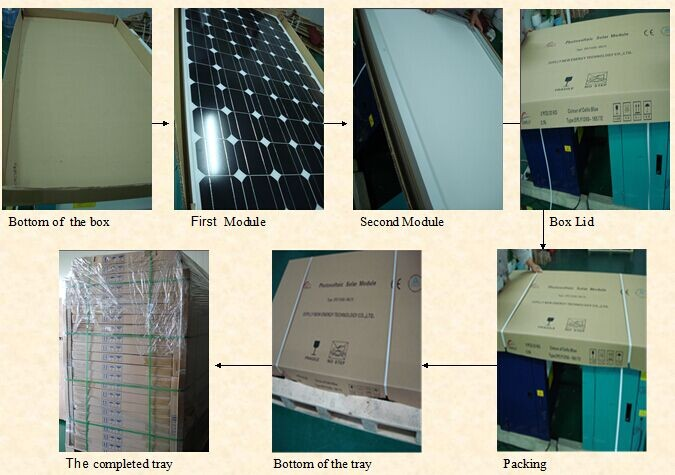 200 300w Mono Solar Panel Made In China Buy Solar Panel