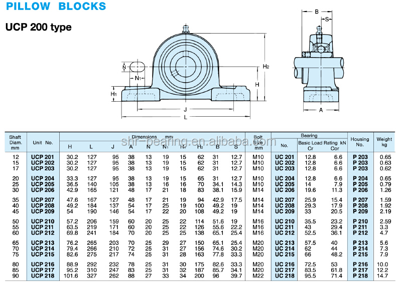Japan Ucp Nsk Bearing Pillow Blocks P205 P206 P207 P208 P211 P212,Nsk  Pillow Block Bearings Ucp206 Ucp204 Ucp205 - Buy Nsk Pillow Block