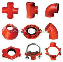 Malleable Iron Pipe Fittings Coupling