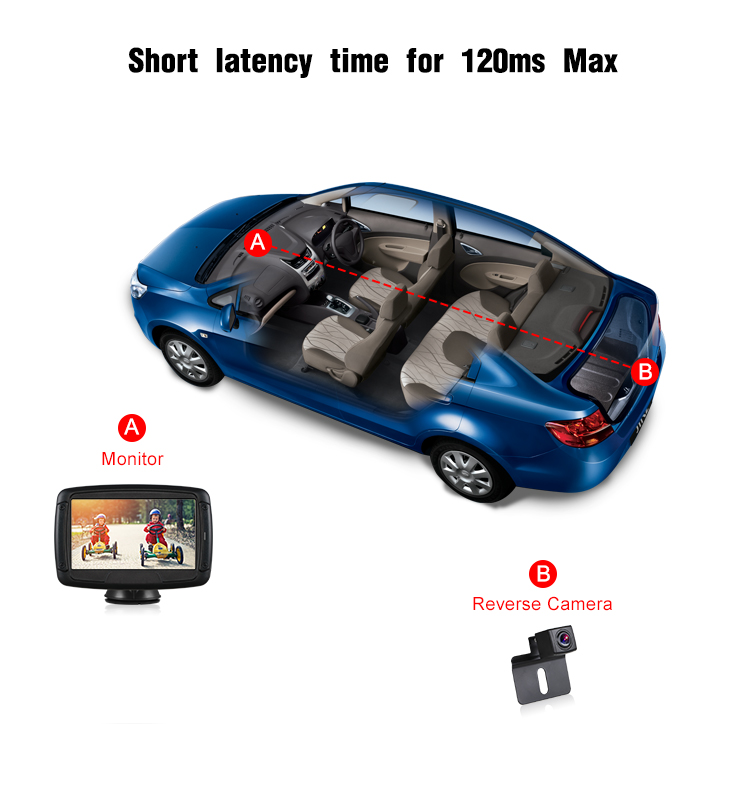 Best factory price 4.3 inch lcd car reverse camera monitor