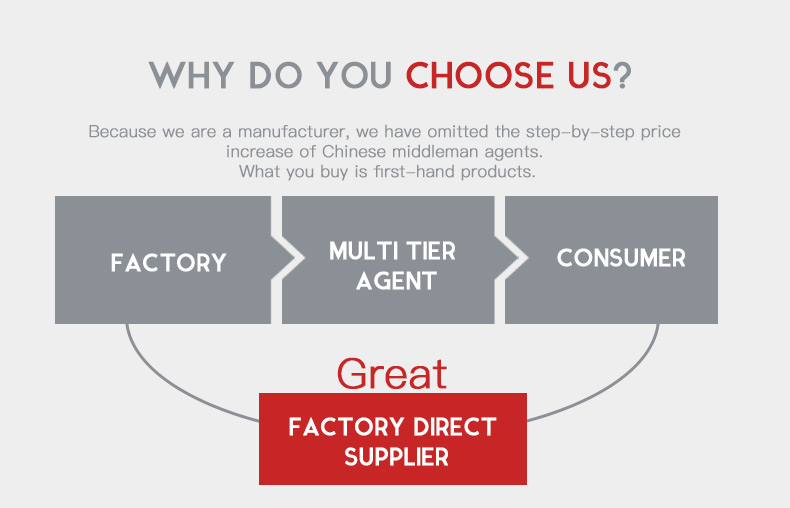 Fábrica de venda diretamente logotipo personalizado de alta qualidade saco de compras de algodão