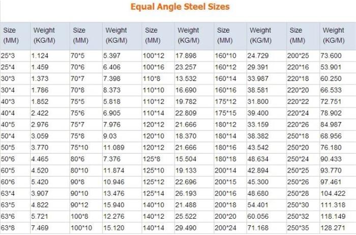 angle bar (13).png