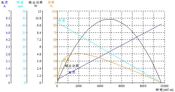 DS-36RP5450126000-139K