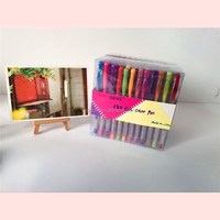 Professional Artist Quality Gel Ink Pens in Vibrant Colors