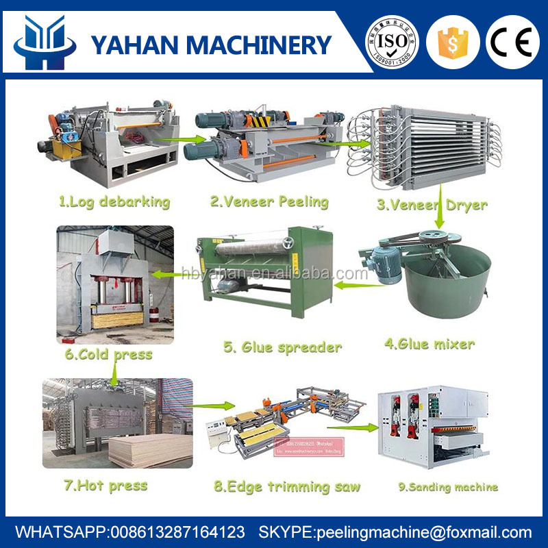 hot press melamine short cycle laminating production line, laminate hot press machine