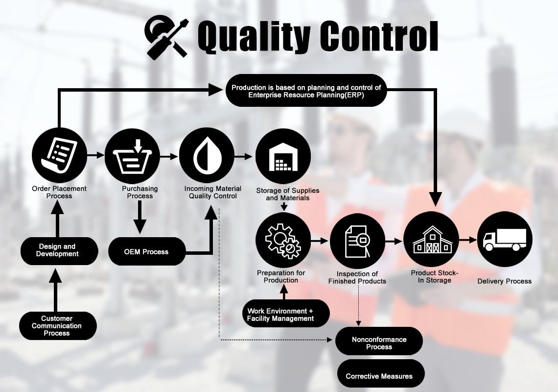 Astm d86 Prüfgeräte Vakuum Destillation tester für Öl Produkte