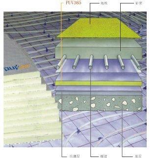Polyurethane insulation panel for floor insulation buy for Cold floor insulation