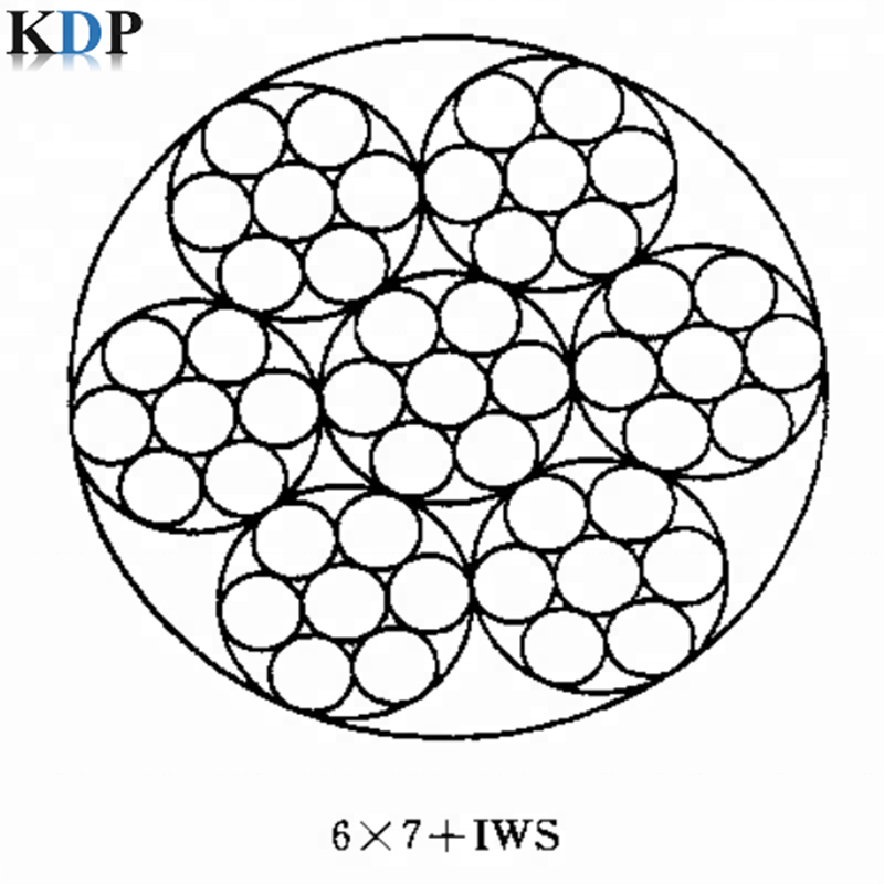 China Carbon Steel Wire Rope China Carbon Steel Wire Rope