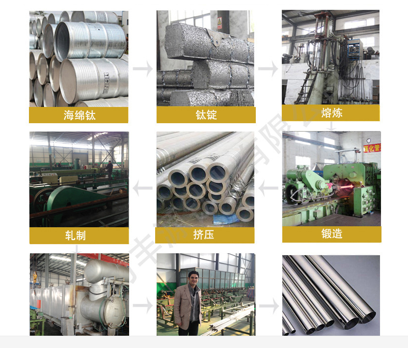Asme sb 338 gr2 Titanium Tube Manufacture And Factory