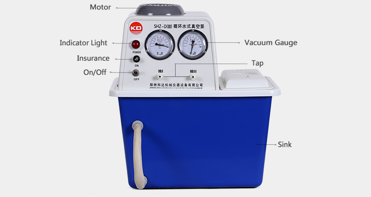 Circulating Water Vacuum Pump/Water Ejector Vacuum Air Pump