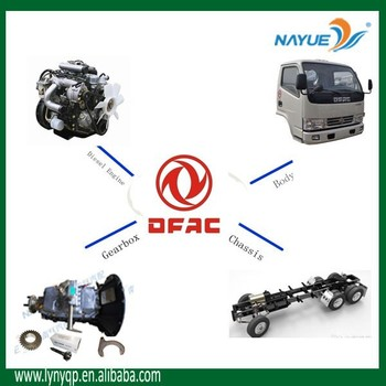 DONGFENG light truck full parts