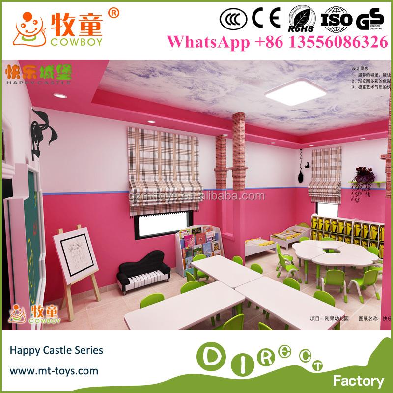 China Kids Play Furniture, China Kids Play Furniture Manufacturers ...