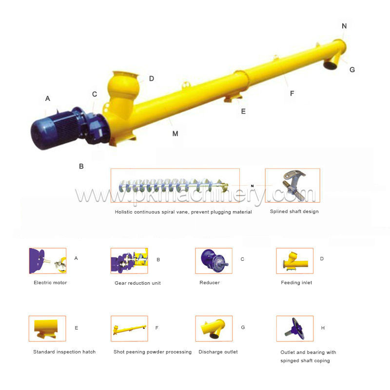 Material Handling Equipment Mining Coal Dust Auger Screw Conveyor for Sale
