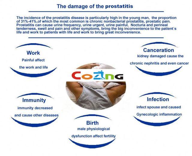 Prostatitis és allergia