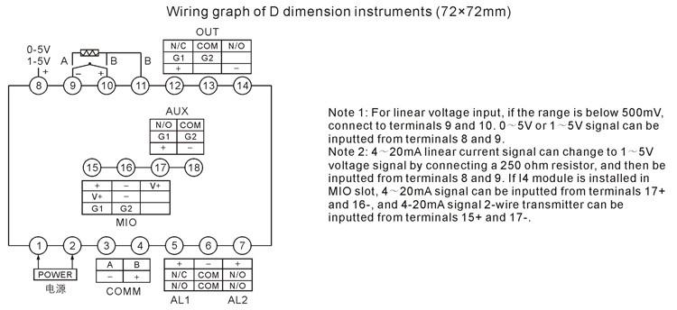 Ft819 Tmcon High Precision Pid Intelligent Digital