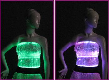 Clothing decoration wearable 5m usb powered led rgb light ribbon clothing decoration wearable 5m usb powered led rgb light ribbon 5050 aloadofball Image collections