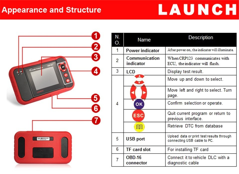 Launch Crp123 Obd2 Scanner Abs Srs Transmission Read Code And Engine Scan  Diagnostic Tool With Update Online Code Reader - Buy Code Reader,Obd2