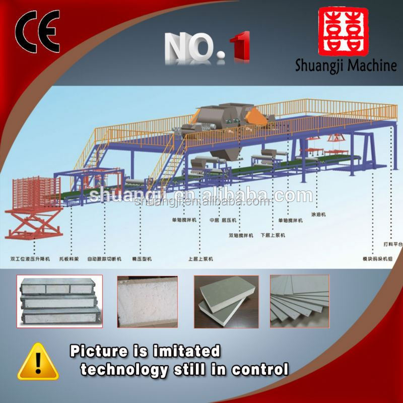 Full Auto Adjustable building mgo board automatic forming machine