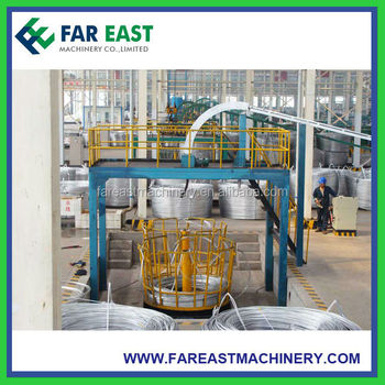 Copper/aluminum Rod Continuous Casting And Rolling Machine/ccr ...