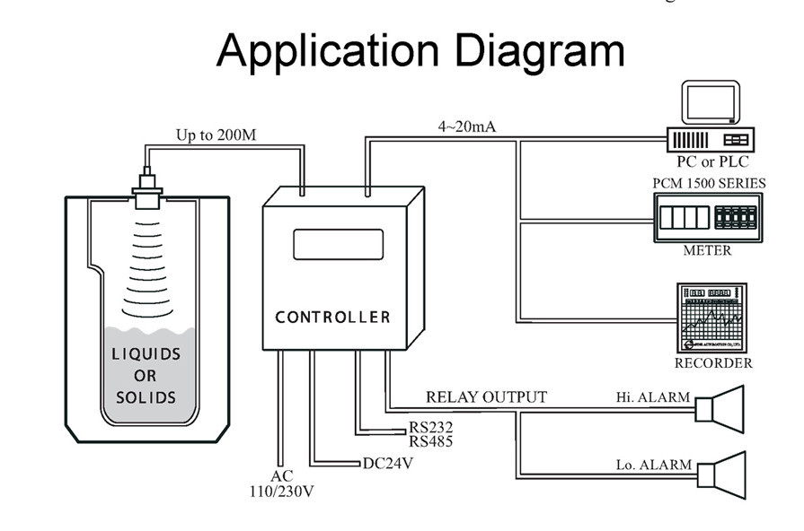 water level sensor wireless tank level sensor buy level meter,tank cable wiring diagram water level sensor wireless tank level sensor