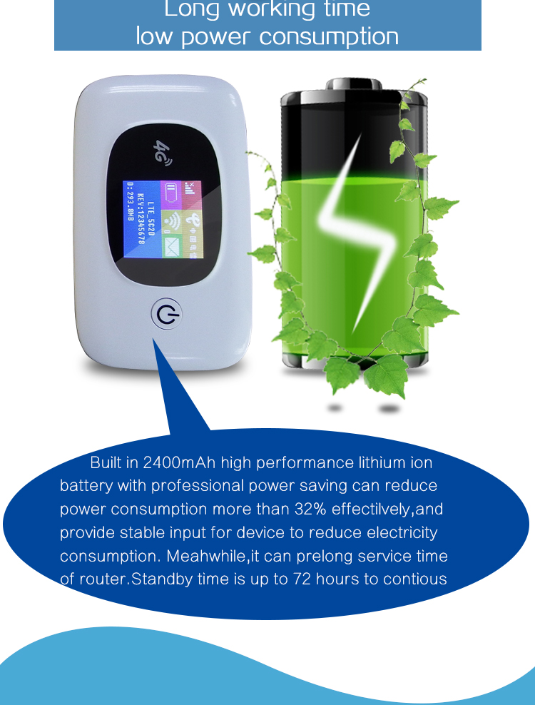 4g Lte Wireless Portable Wifi Hotspot With Power Bank