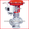 high temperature stainless steel kanger airflow control valve