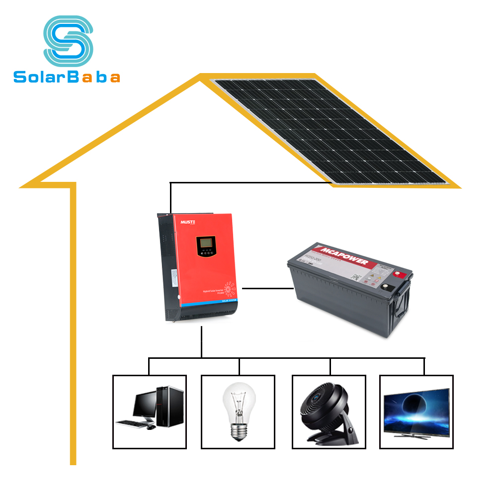 Roof solar panel power system mounting structure with off-grid solar inverter