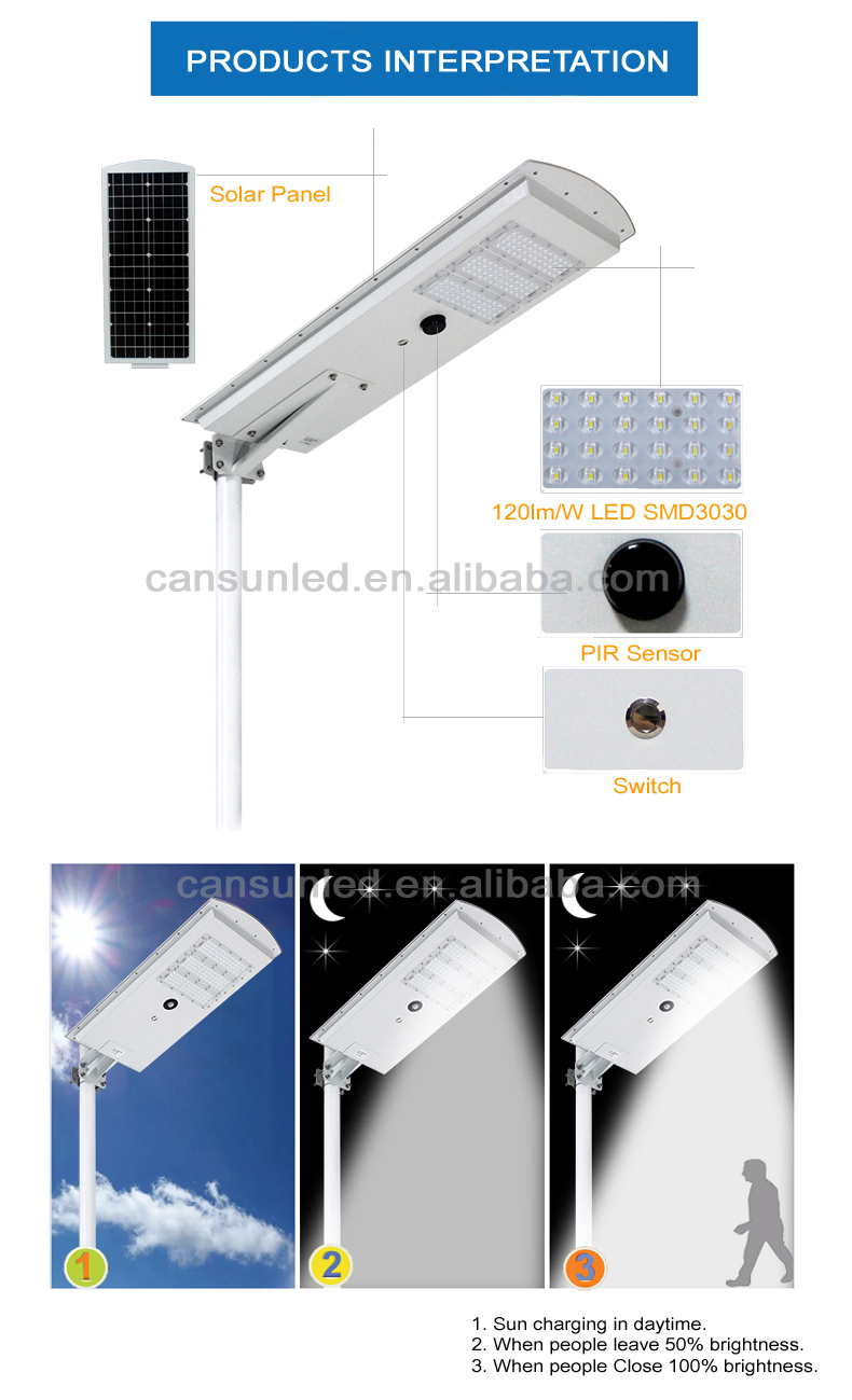 15W Solar Led Street Lights Public Square/Park/Plaza