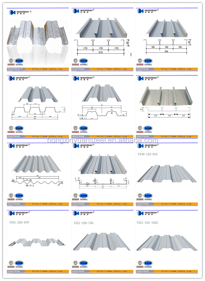 China Galvanized Corrugated Steel Sheet Roofing Decking