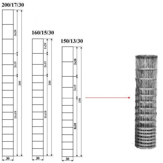 Hog Wire Fence Price, Hog Wire Fence Price Suppliers and ...