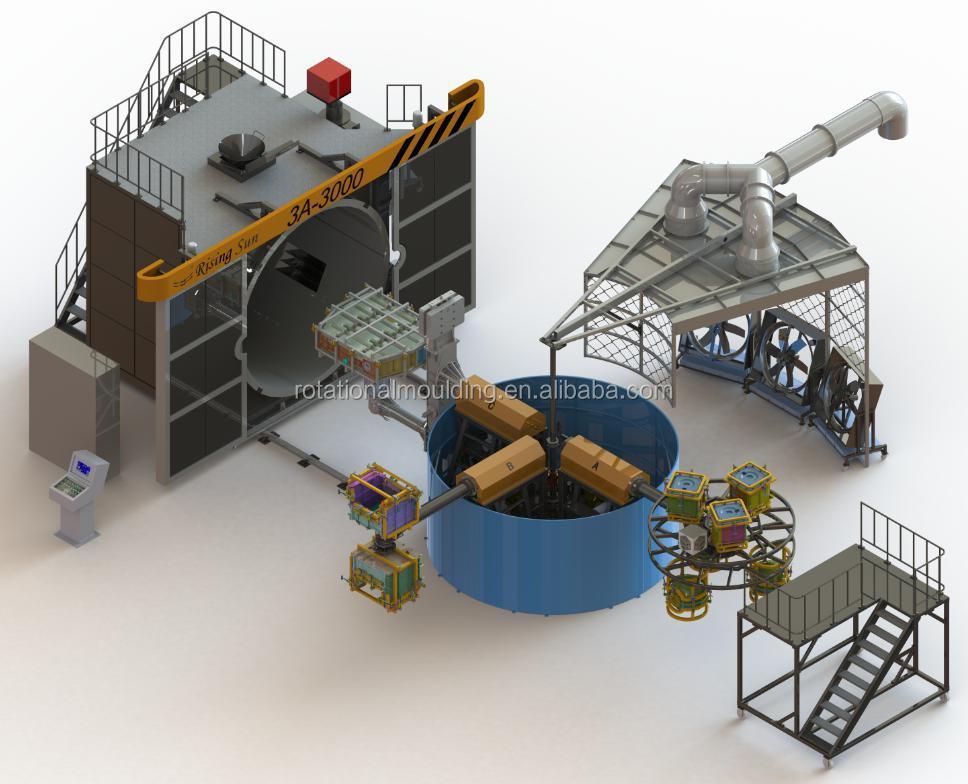 resins Asian manufacturer rotomold