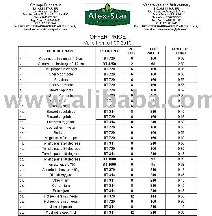 Price List Buy Price List Product on Alibaba – Price List