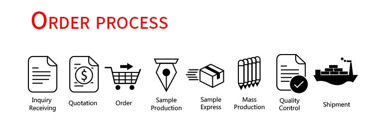 Reliabo Hot Products New Design Funcional Duplo de Plástico Caneta Esferográfica de Tela de Toque