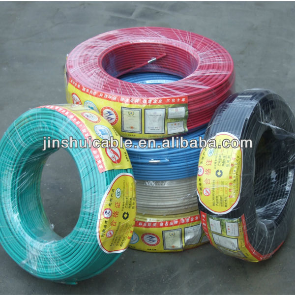 Copper Wire For Sale, Copper Wire For Sale Suppliers and ...