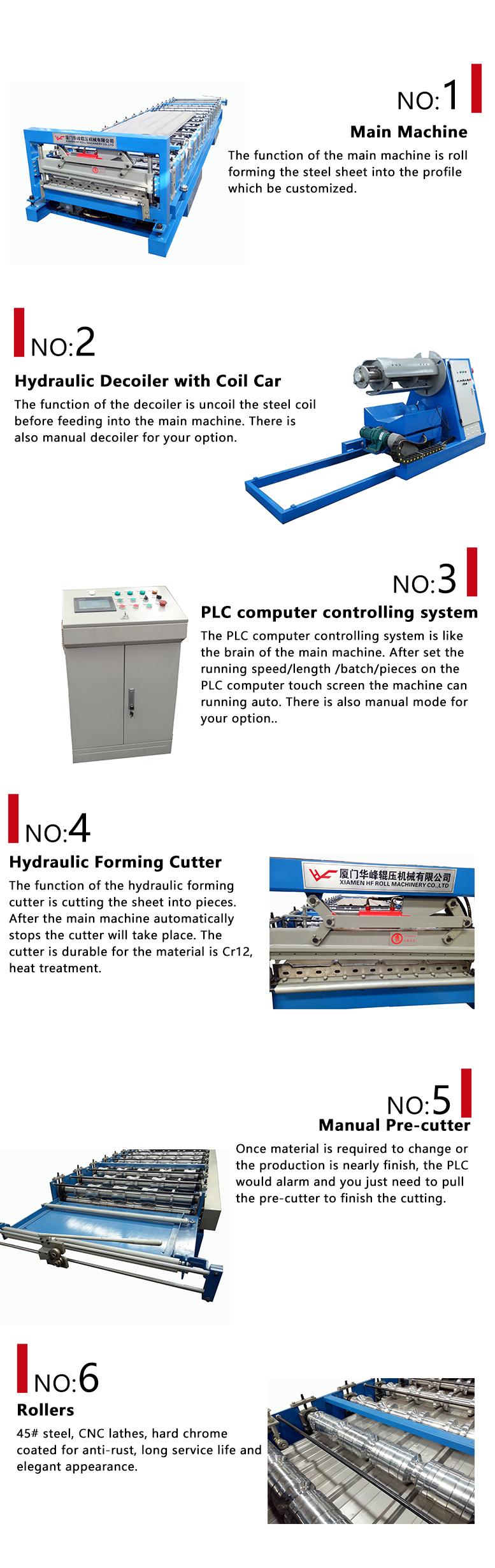 YX24-1000 Staalplaat Dak Panel Profilering Koude Rolvormmachine