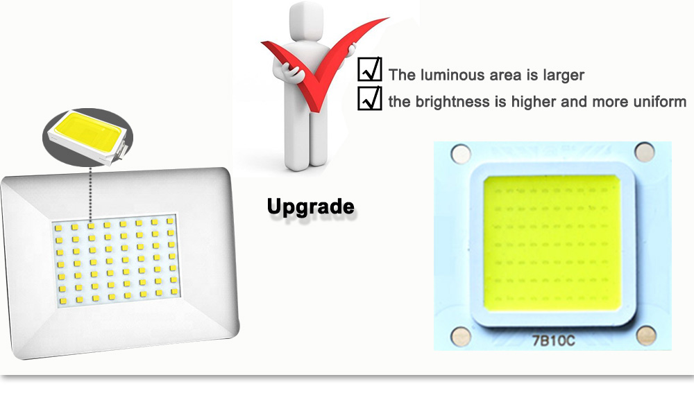 50 W Watt 2000K LED Outdoor Flood Light Lampu LED Lampu
