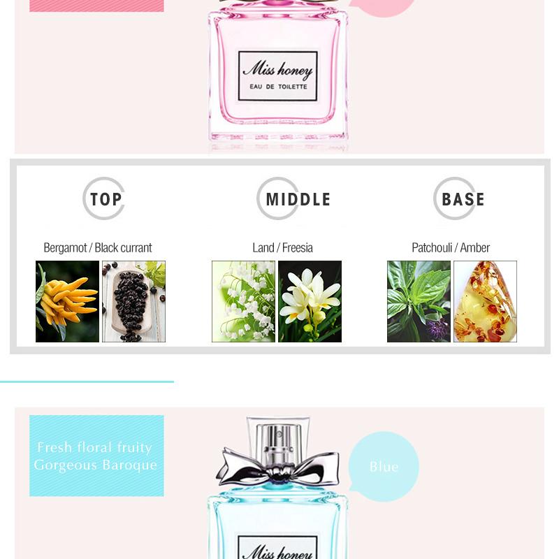 クラシックコレクション香水