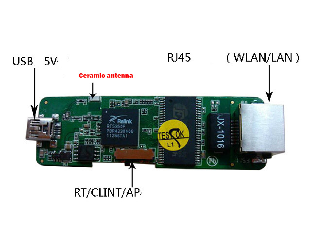 Bridge Wifi To Ethernet Raspberry Pi - Insynboytijer