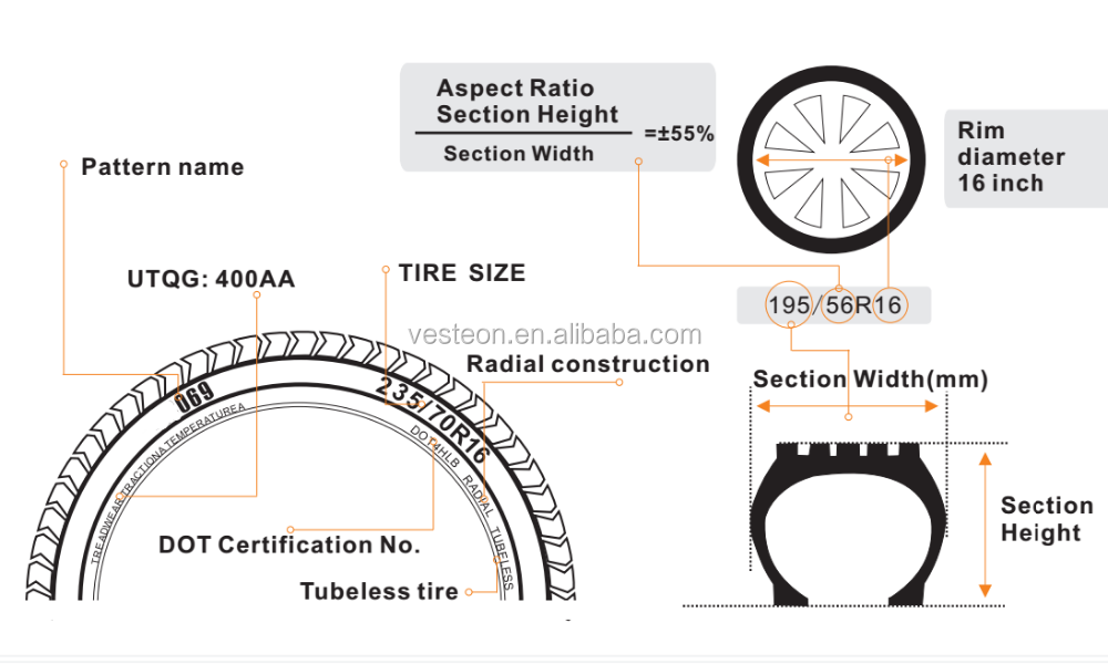 Top quality radial truck tyre 11R22.5 10R20 wholesale