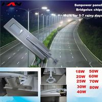 solar led human body senor 50W,integrated design,energy-saving,looking for exclusive distributor