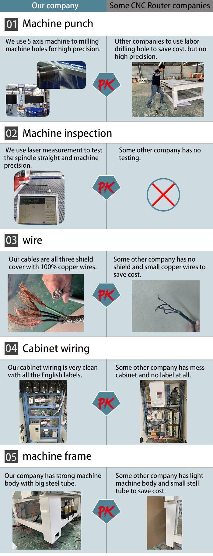 Metall gravur mach3 router 6090 preis aoke cnc schneiden maschine in australien dollar
