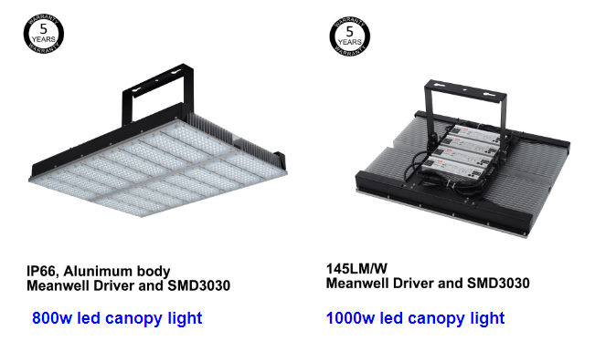 Hot New Product Explosion Proof LED Lighting/Explosion Proof Lighting Industry /industrial light led fixture 100w